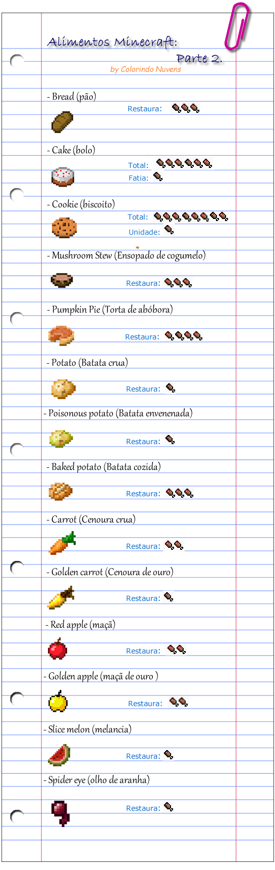 Tutorial- Minecraft food