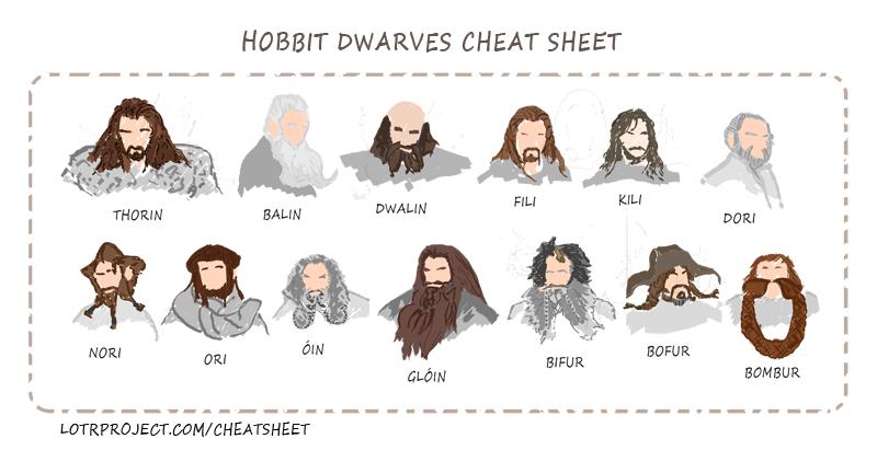 13 anões do Hobbit