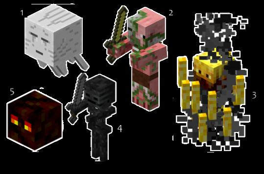 Monstros Nether - Minecraft