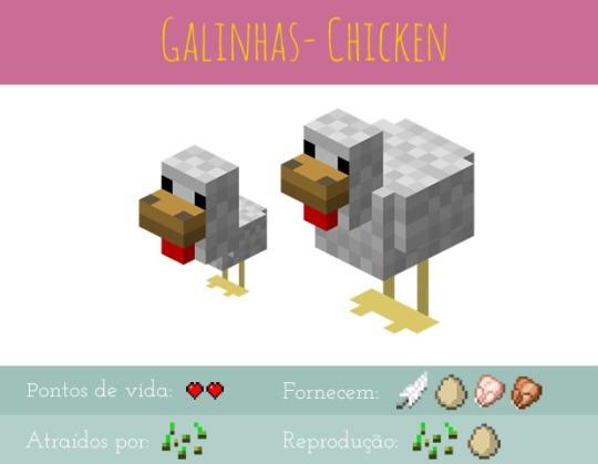 GuiadeCriacao-Galinhas-Minecraft-ColorindoNuvens